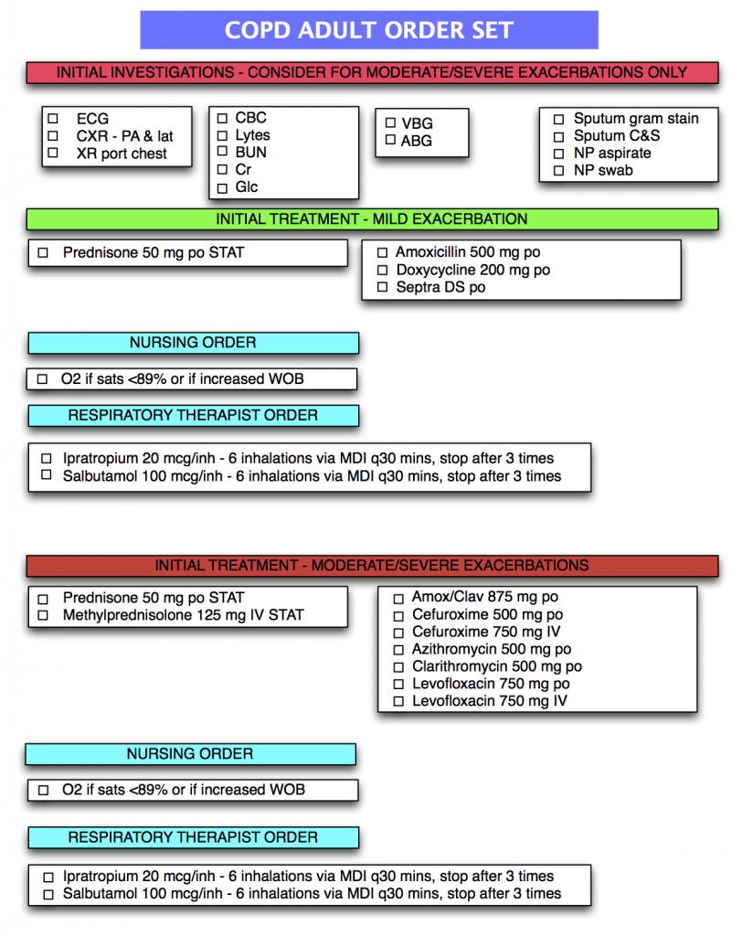 COPD ADULT ORDER SET v2012Dec19
