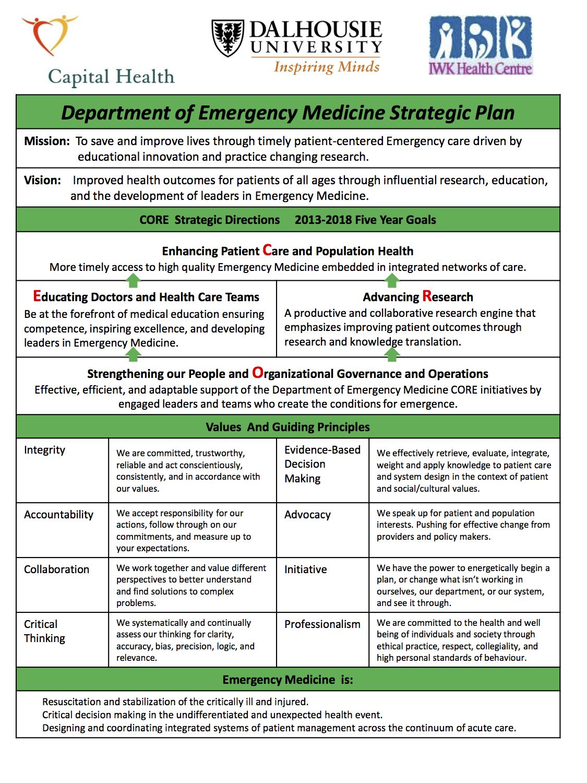 DEM Strategic Planning Summary - July 11 2013