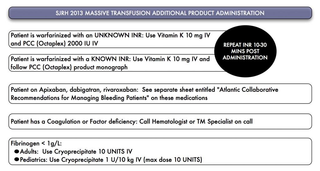 MASSIVE TRANSFUSION PRODUCT ADMIN v2013Sep11