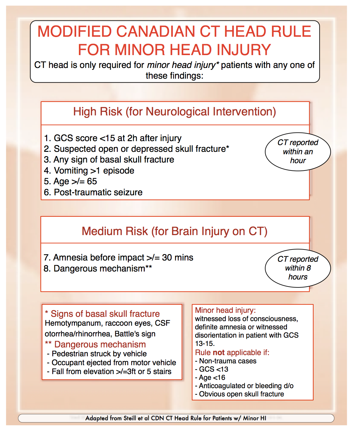 HEAD INJURY v2014Oct31