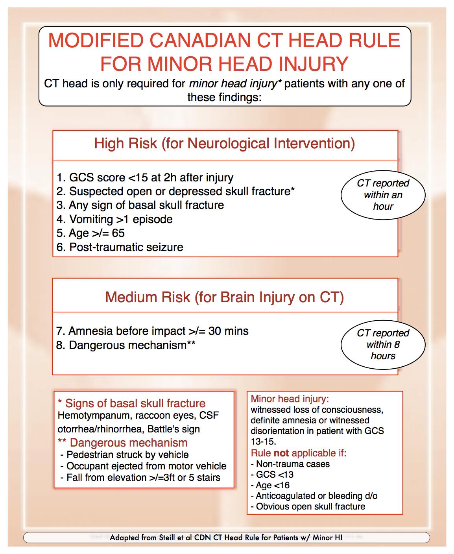 HEAD INJURY v2014Oct31