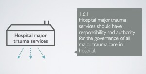 Banners_and_Alerts_and_MAJOR_TRAUMA_SERVICE_DELIVERY