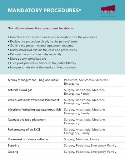 Memorial University of Newfoundland – Medical Students