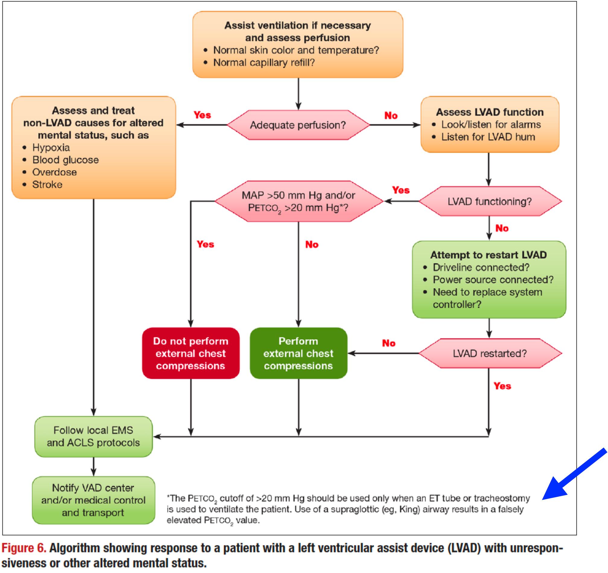 EM Reflections – December 12   Department of Emergency Medicine ...